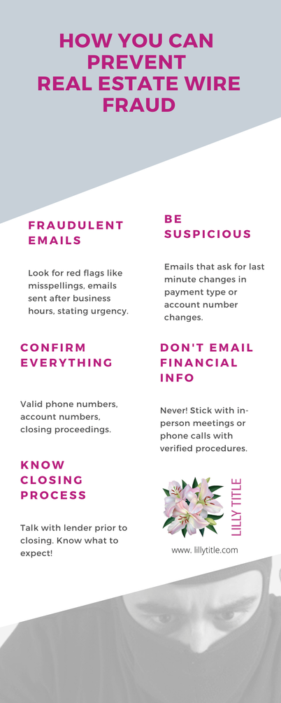 Real estate wire fraud infographic